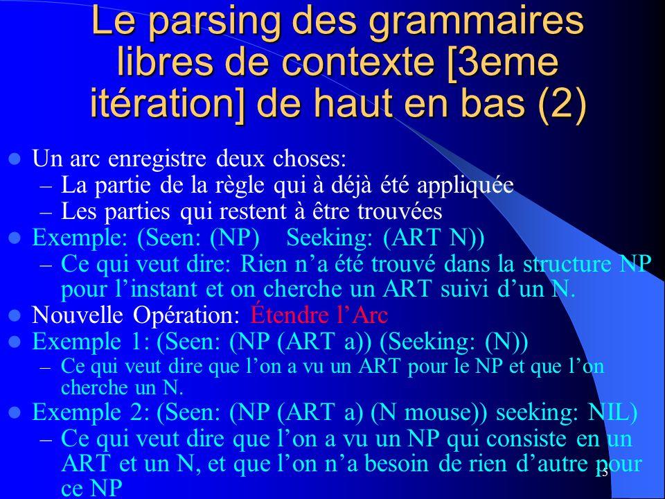 Le parsing des grammaires libres de contexte [3eme itération] de haut en bas (2)